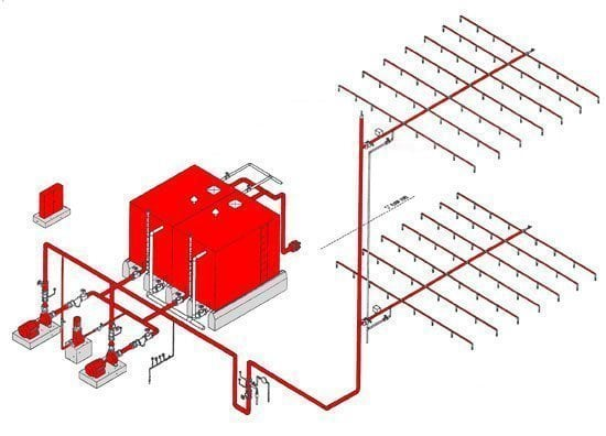 sumber: https://www.bromindo.com/perencanaan-pemasangan-sistem-sprinkler-gedung-bertingkat/#